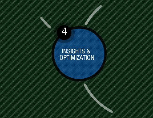 InsightsOptimization